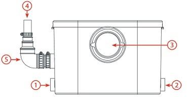 STP 400 Lux, канализационный насос с основными подсоединениями